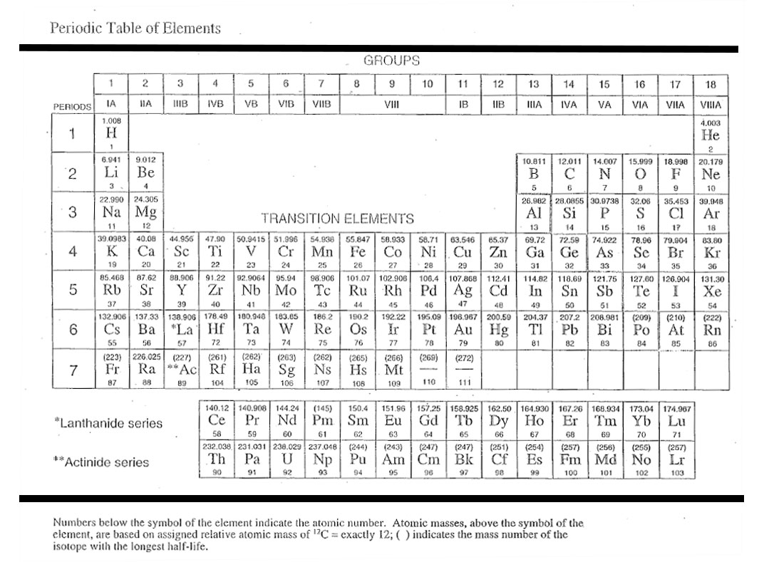 N2 periodic table choice image periodic table images oldest periodic table gallery periodic table images n2 periodic table gallery periodic table images periodic table gamestrikefo Choice Image